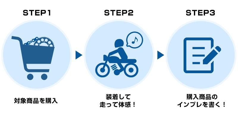 かんたん3ステップ